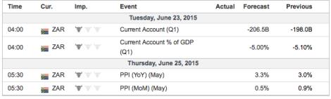 Screen Shot 2015-06-22 at 17.36.27